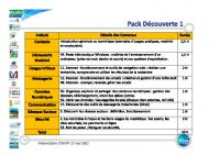 Pack découverte 1